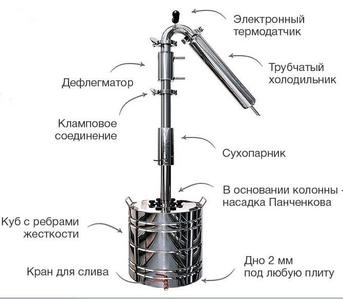 Дефлегматор для самогонного аппарата своими руками